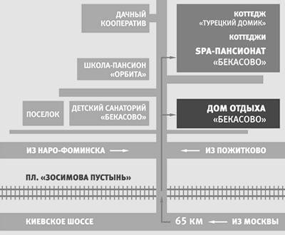 """"""",""""v-f.ru"""
